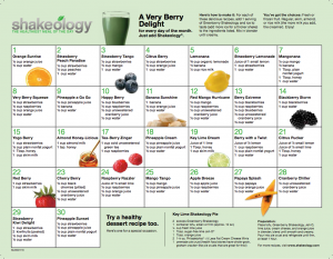 Shakeology Greenberry Recipes