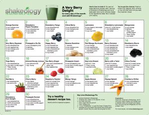 Shakeology Greenberry Recipes